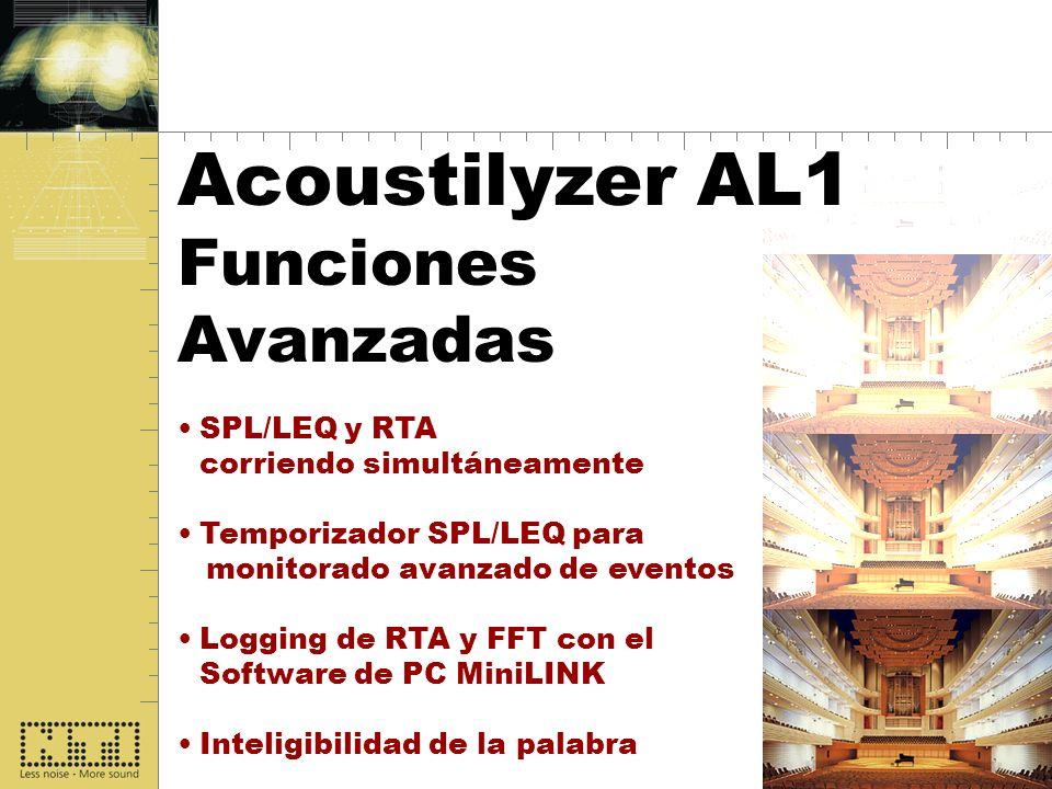 Start Acoustilyzer AL1 Funciones Avanzadas SPL/LEQ y RTA corriendo simultáneamente Temporizador SPL/LEQ para monitorado avanzado de eventos Logging de