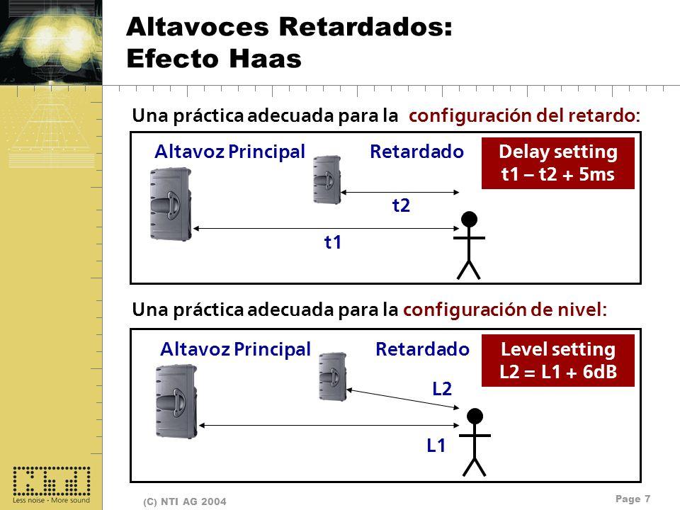 Page 7 (C) NTI AG 2004 Altavoces Retardados: Efecto Haas Una práctica adecuada para la configuración de nivel: Altavoz PrincipalRetardado L1 L2 Level