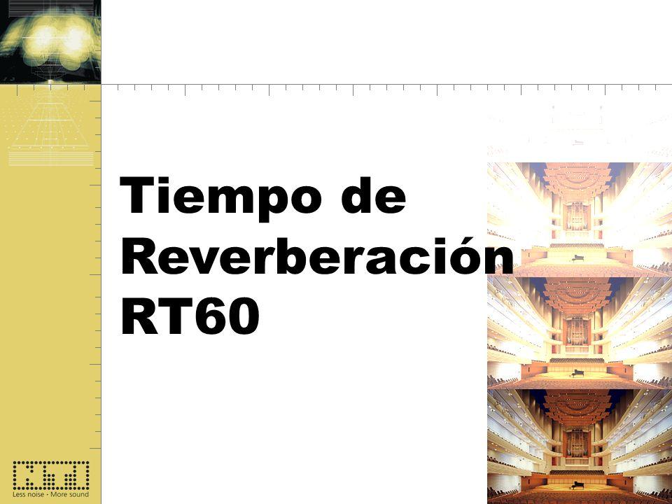 Start Tiempo de Reverberación RT60