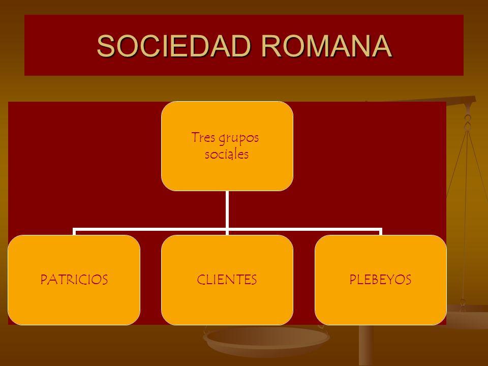 SOCIEDAD ROMANA Tres grupos sociales PATRICIOSCLIENTESPLEBEYOS