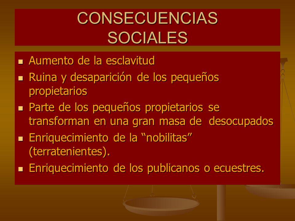 CONSECUENCIAS SOCIALES Aumento de la esclavitud Aumento de la esclavitud Ruina y desaparición de los pequeños propietarios Ruina y desaparición de los
