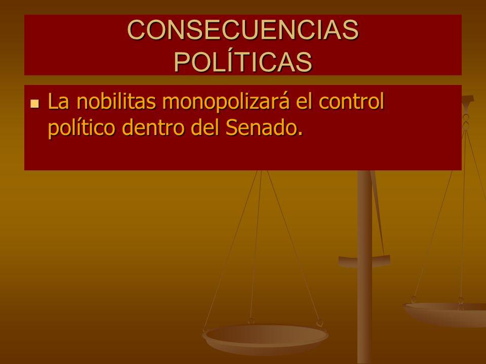 CONSECUENCIAS POLÍTICAS La nobilitas monopolizará el control político dentro del Senado. La nobilitas monopolizará el control político dentro del Sena