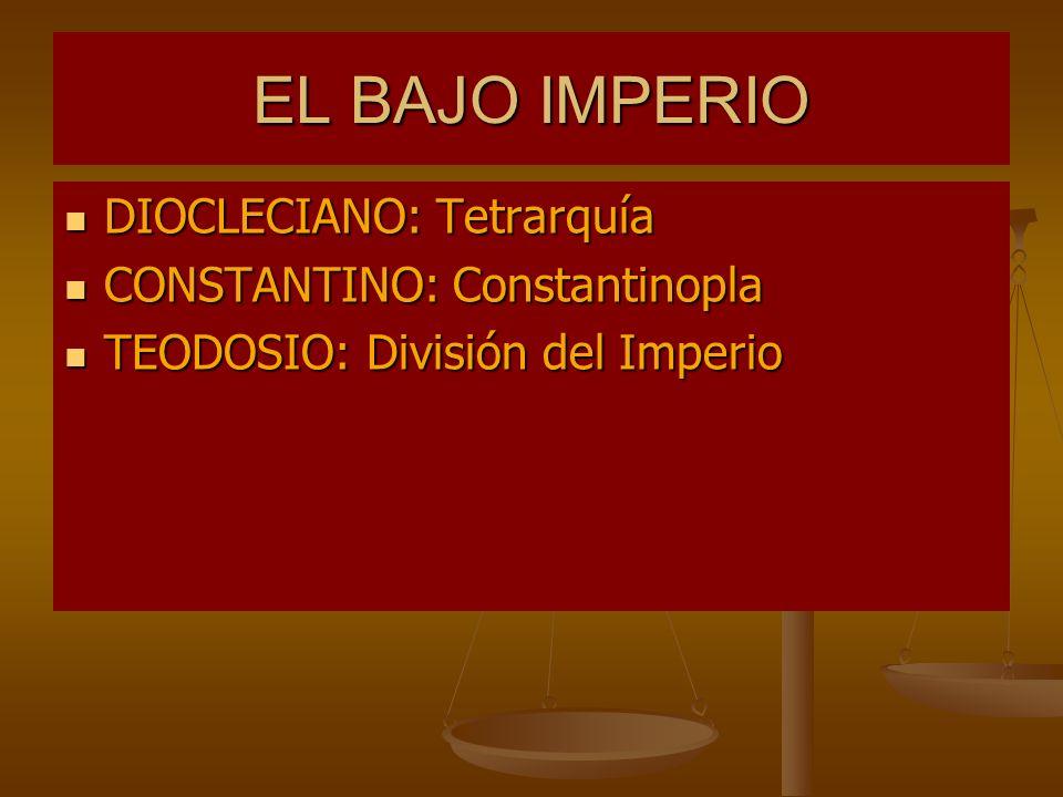 EL BAJO IMPERIO DIOCLECIANO: Tetrarquía DIOCLECIANO: Tetrarquía CONSTANTINO: Constantinopla CONSTANTINO: Constantinopla TEODOSIO: División del Imperio