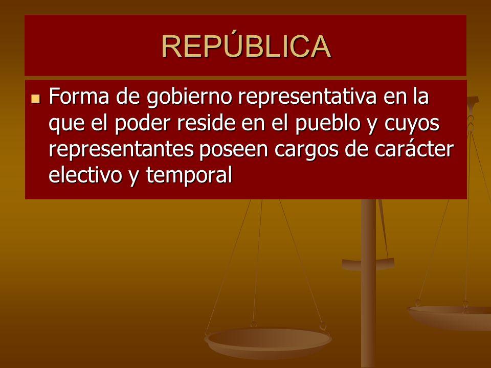 REPÚBLICA Forma de gobierno representativa en la que el poder reside en el pueblo y cuyos representantes poseen cargos de carácter electivo y temporal