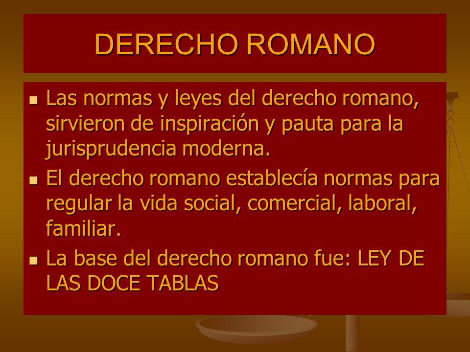 DERECHO ROMANO Las normas y leyes del derecho romano, sirvieron de inspiración y pauta para la jurisprudencia moderna. Las normas y leyes del derecho