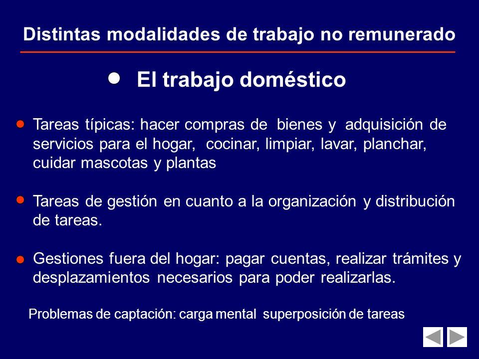 Distintas modalidades de trabajo no remunerado El trabajo de subsistencia Auto producción de alimentos (cría de animales y cultivo para el uso familia