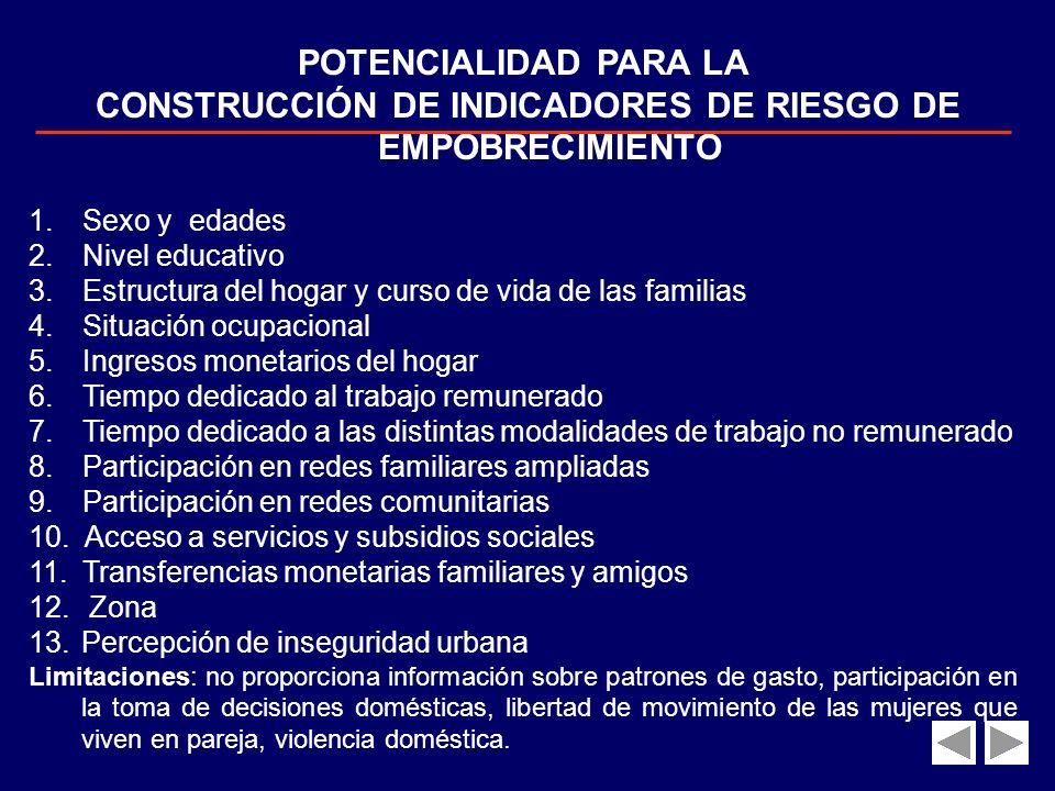 Encuesta sobre trabajo no remunerado y uso del tiempo Montevideo 2003 (continuación) Muestra: 1200 entrevistas en la ciudad de Montevideo. Estratifica