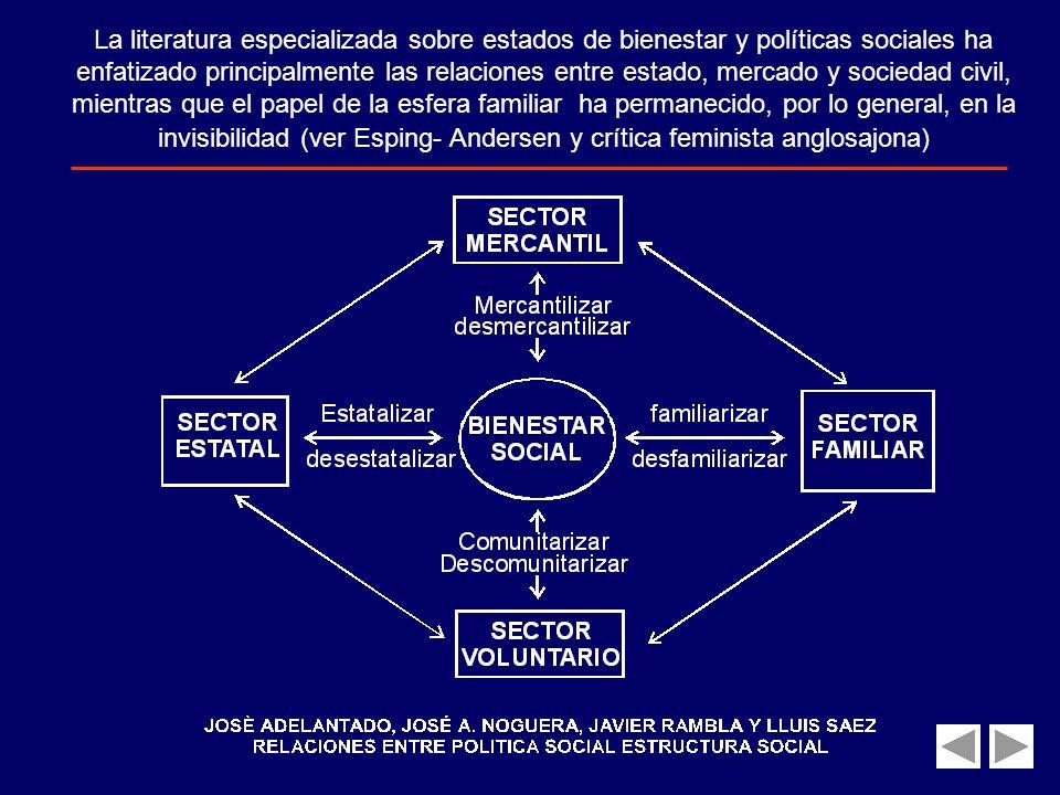 RECURSOS INSTITUCIONALES PROVEEDORES DE BIENESTAR SOCIAL