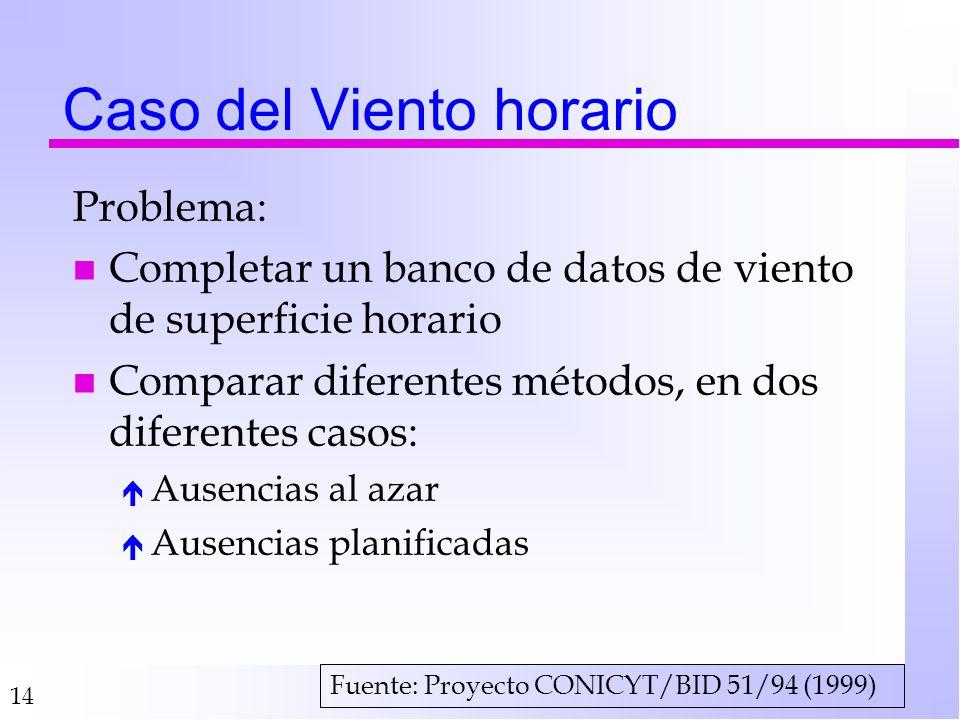 14 Caso del Viento horario Problema: n Completar un banco de datos de viento de superficie horario n Comparar diferentes métodos, en dos diferentes casos: é Ausencias al azar é Ausencias planificadas Fuente: Proyecto CONICYT/BID 51/94 (1999)