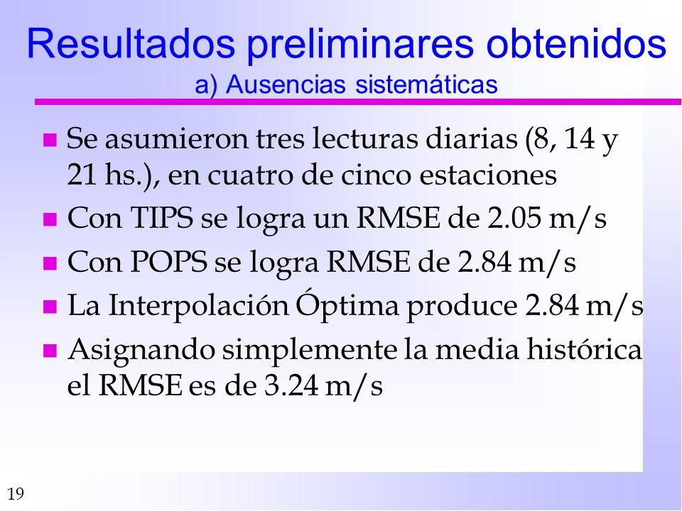 19 Resultados preliminares obtenidos a) Ausencias sistemáticas n Se asumieron tres lecturas diarias (8, 14 y 21 hs.), en cuatro de cinco estaciones n Con TIPS se logra un RMSE de 2.05 m/s n Con POPS se logra RMSE de 2.84 m/s n La Interpolación Óptima produce 2.84 m/s n Asignando simplemente la media histórica el RMSE es de 3.24 m/s
