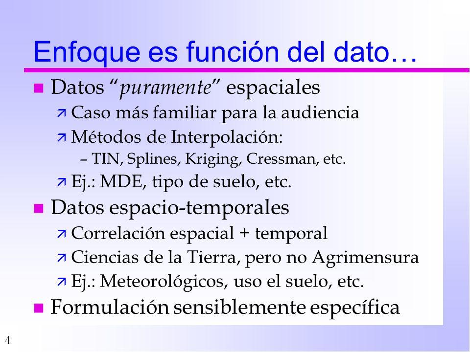 4 Enfoque es función del dato… n Datos puramente espaciales ä Caso más familiar para la audiencia ä Métodos de Interpolación: –TIN, Splines, Kriging, Cressman, etc.