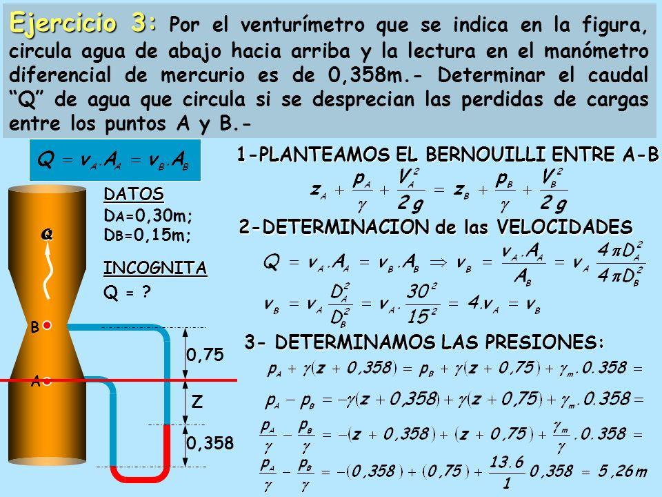 Ejercicio 2: Ejercicio 2: Determinar la diferencia de presión existente entre los extremos de la corriente de agua que circula por la cañería indicada en la figura, si el caudal Q=50lts/s.- Z= 0 Q 2 S2S2 1 S1S1 Z1Z1 Z2Z2 V1V1 V2V2 p2p2 p1p1 DATOS D 1 =0,25m; D 2 =0,35m Z 1 =10m; Z 2 =8m Q=50lts/seg.