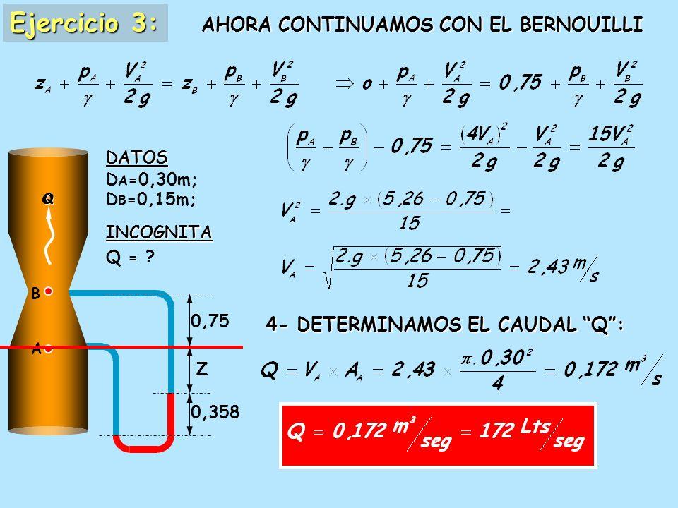 Ejercicio 3: Ejercicio 3: Por el venturímetro que se indica en la figura, circula agua de abajo hacia arriba y la lectura en el manómetro diferencial de mercurio es de 0,358m.- Determinar el caudal Q de agua que circula si se desprecian las perdidas de cargas entre los puntos A y B.- DATOS D A =0,30m; D B =0,15m; INCOGNITA Q = .