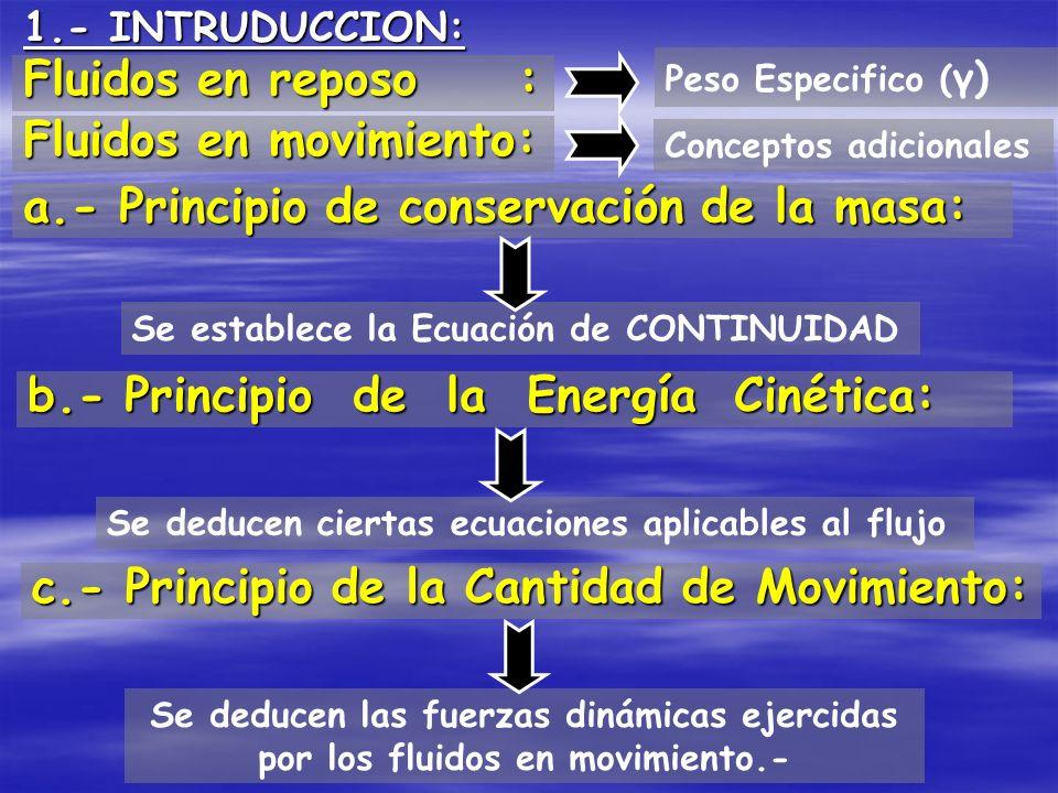 1.- INTRUDUCCION: a.- Principio de conservación de la masa: Se establece la Ecuación de CONTINUIDAD b.- Principio de la Energía Cinética: Se deducen ciertas ecuaciones aplicables al flujo c.- Principio de la Cantidad de Movimiento: Se deducen las fuerzas dinámicas ejercidas por los fluidos en movimiento.- Fluidos en reposo : Fluidos en movimiento: Peso Especifico ( γ) Conceptos adicionales