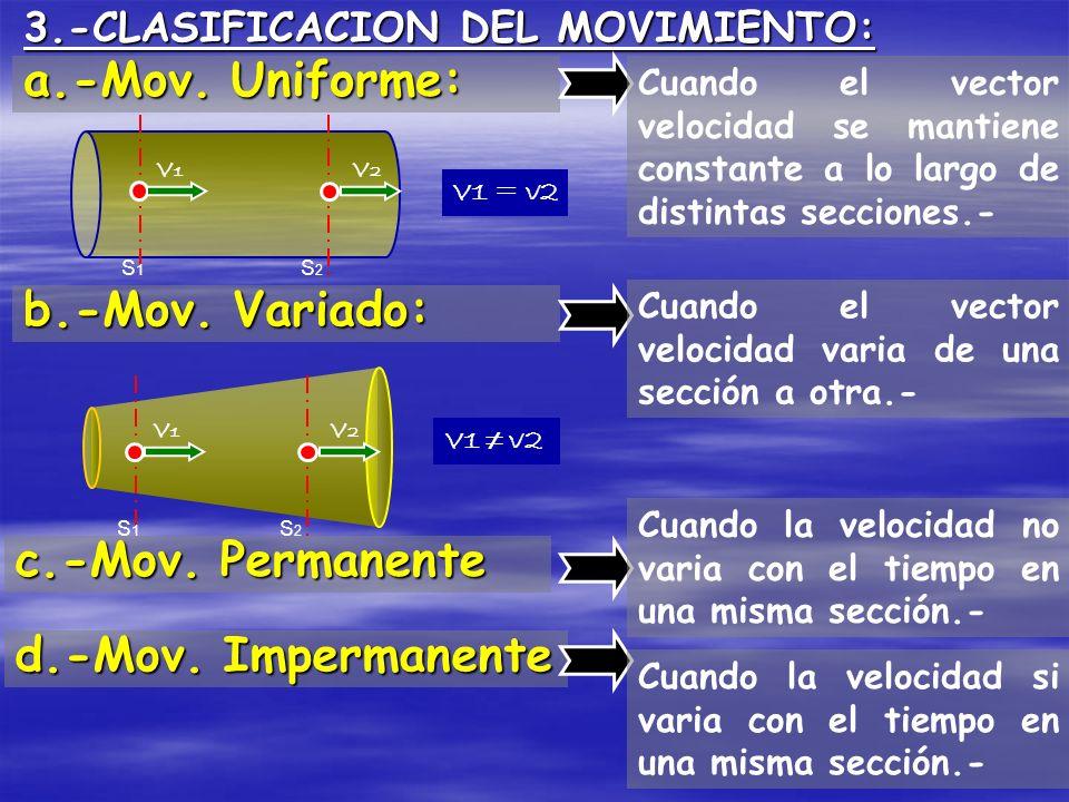 2.- DEFINICIONES: a.-Trayectoria: b.-Línea de corriente: Lugar geométrico de los sucesivos puntos que ocupa una partícula a lo largo de un tiempo pronunciado Son curvas imaginarias que indican la dirección del flujo; mostrando la dirección de numerosas partículas, en un mismo instante de tiempo.- A A A A A toto t1t1 t2t2 t3t3 t4t4 v2v2 v3v3 v1v1 c.-Tubo de corriente: Esta formada por varias líneas de corriente de tal forma que su sección transversal es una curva cerrada.- DENTRO DEL TUBO NO PEDE ENTRAR NI SALIR FLUJO – TUBO SÓLIDO