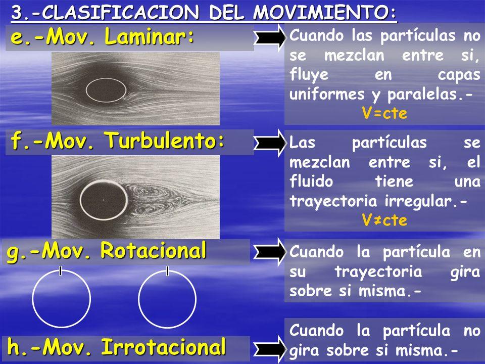 3.-CLASIFICACION DEL MOVIMIENTO: e.-Mov.Laminar: f.-Mov.