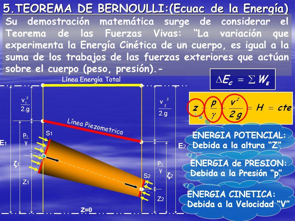 4.-CAUDAL – ECUACION DE CONTINUIDAD: a.-Caudal - Gasto: Es el volumen de fluido que atraviesa una sección en la unidad de tiempo.- b.-Ecuación de Continuidad Si el fluido es incompresible y hay continuidad en la masa liquida.- dS de = V x dt Volumen elemental: Caudal elemental: S1 S2 de 1 de 2 v1v1 v2v2 Q Q