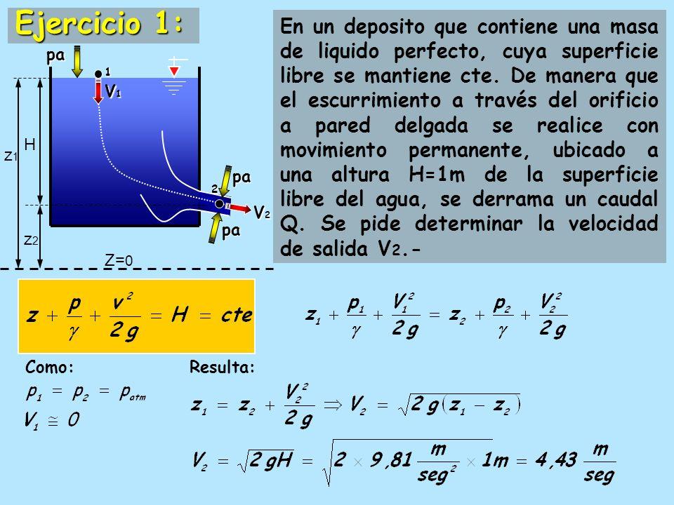 Ejercicio 1: En un deposito que contiene una masa de liquido perfecto, cuya superficie libre se mantiene cte.