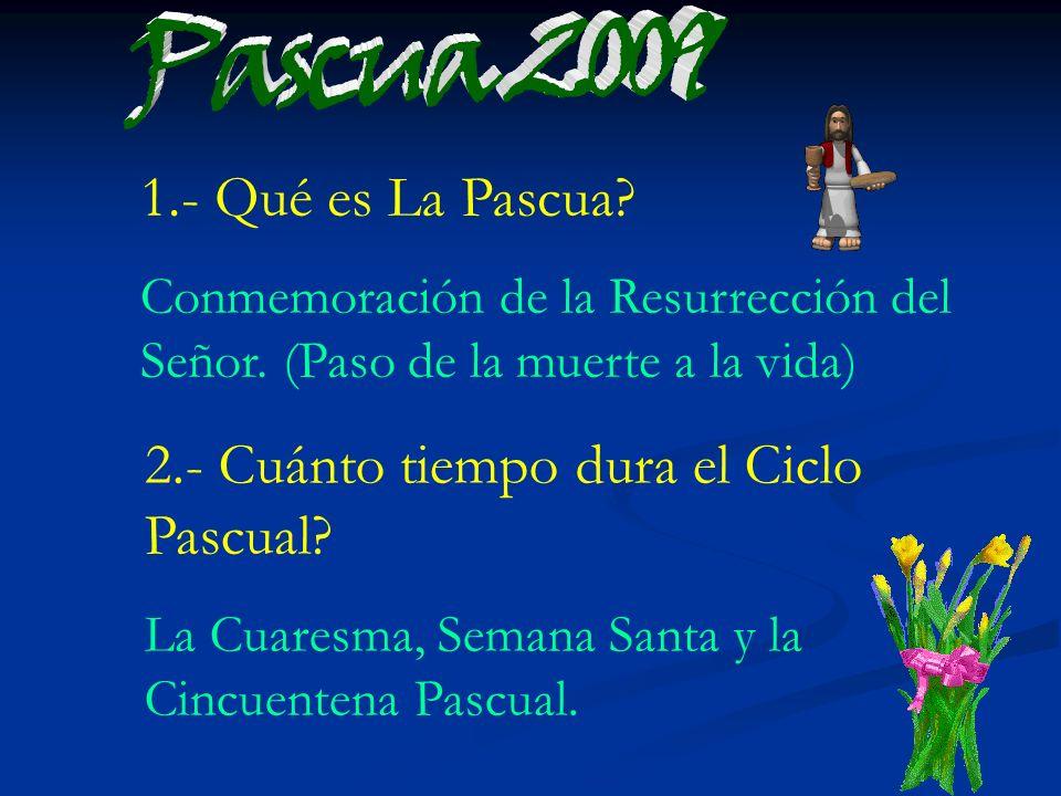 1.- Qué es La Pascua.Conmemoración de la Resurrección del Señor.