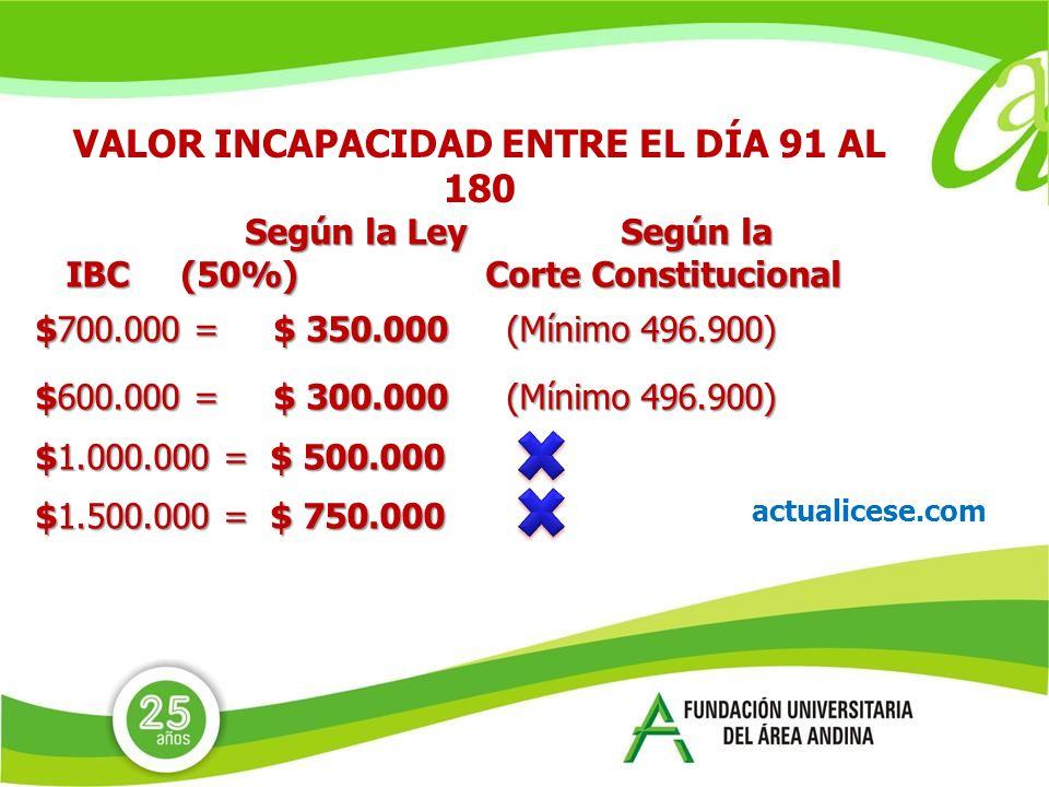 Según la Ley Según la IBC (50%) Corte Constitucional IBC (50%) Corte Constitucional $700.000 = $ 350.000 (Mínimo 496.900) $600.000 = $ 300.000 (Mínimo 496.900) $1.000.000 = $ 500.000 $1.500.000 = $ 750.000 actualicese.com VALOR INCAPACIDAD ENTRE EL DÍA 91 AL 180