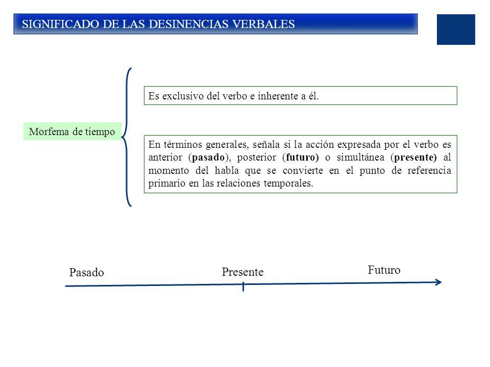SIGNIFICADO DE LAS DESINENCIAS VERBALES Morfema de tiempo Es exclusivo del verbo e inherente a él.