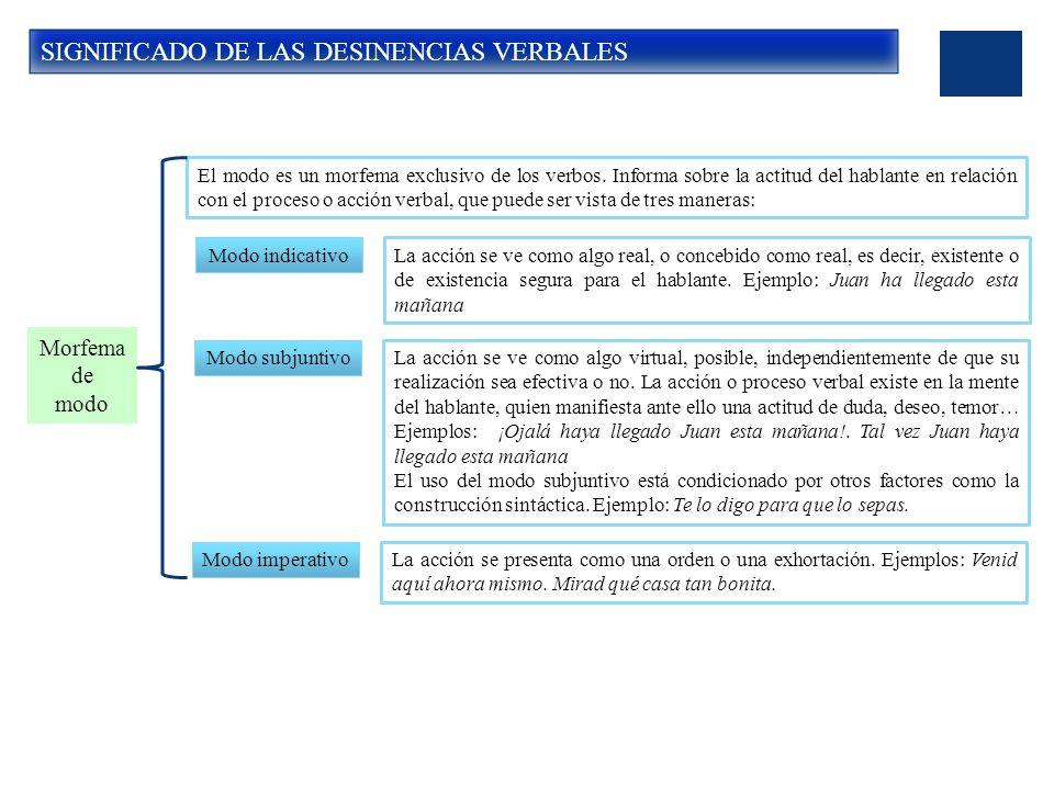 SIGNIFICADO DE LAS DESINENCIAS VERBALES Morfema de modo El modo es un morfema exclusivo de los verbos.