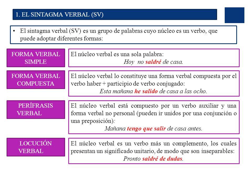 1. EL SINTAGMA VERBAL (SV) El sintagma verbal (SV) es un grupo de palabras cuyo núcleo es un verbo, que puede adoptar diferentes formas: FORMA VERBAL