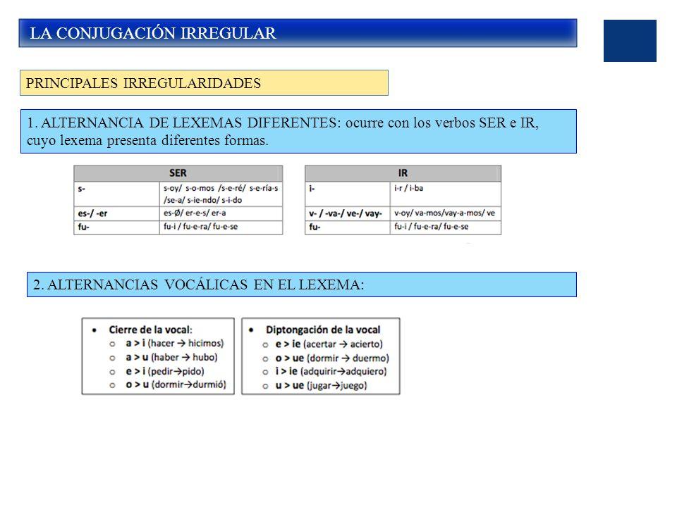 LA CONJUGACIÓN IRREGULAR PRINCIPALES IRREGULARIDADES 1.