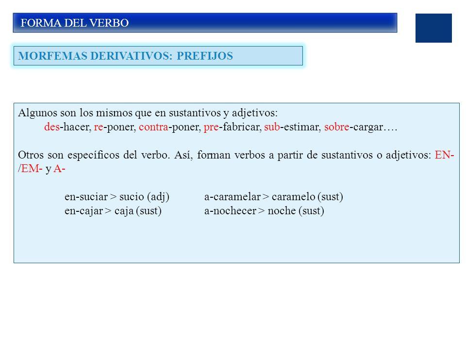 FORMA DEL VERBO MORFEMAS DERIVATIVOS: PREFIJOS Algunos son los mismos que en sustantivos y adjetivos: des-hacer, re-poner, contra-poner, pre-fabricar, sub-estimar, sobre-cargar….
