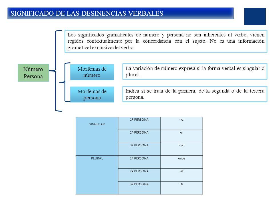 SIGNIFICADO DE LAS DESINENCIAS VERBALES Morfemas de número La variación de número expresa si la forma verbal es singular o plural.