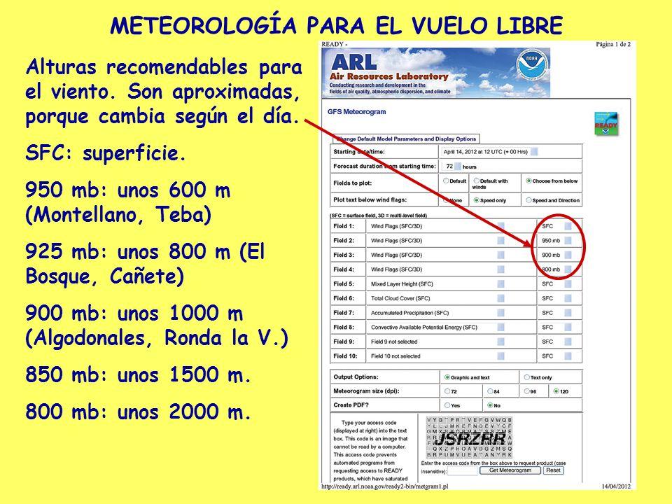 METEOROLOGÍA PARA EL VUELO LIBRE Alturas recomendables para el viento. Son aproximadas, porque cambia según el día. SFC: superficie. 950 mb: unos 600