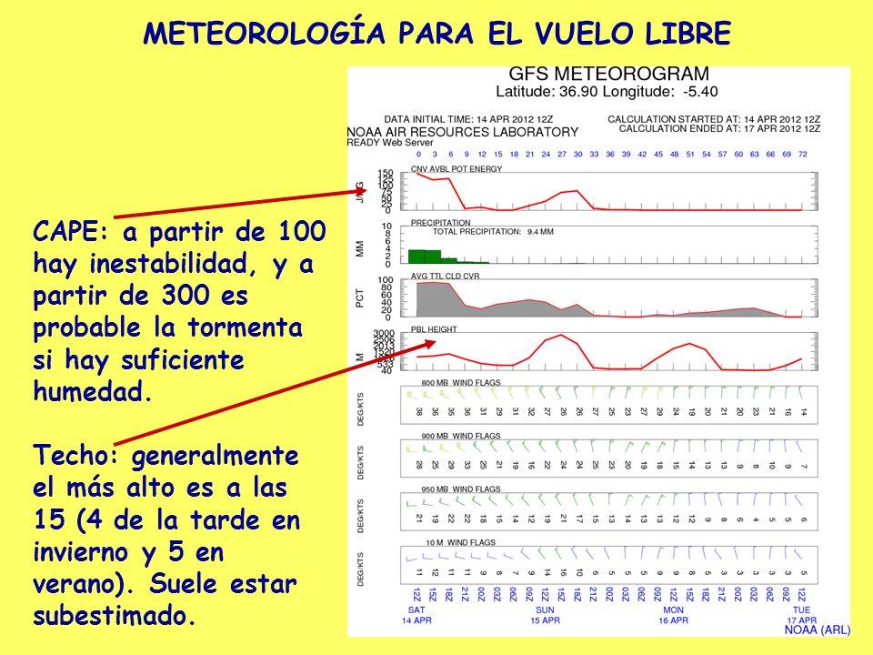 METEOROLOGÍA PARA EL VUELO LIBRE CAPE: a partir de 100 hay inestabilidad, y a partir de 300 es probable la tormenta si hay suficiente humedad. Techo: