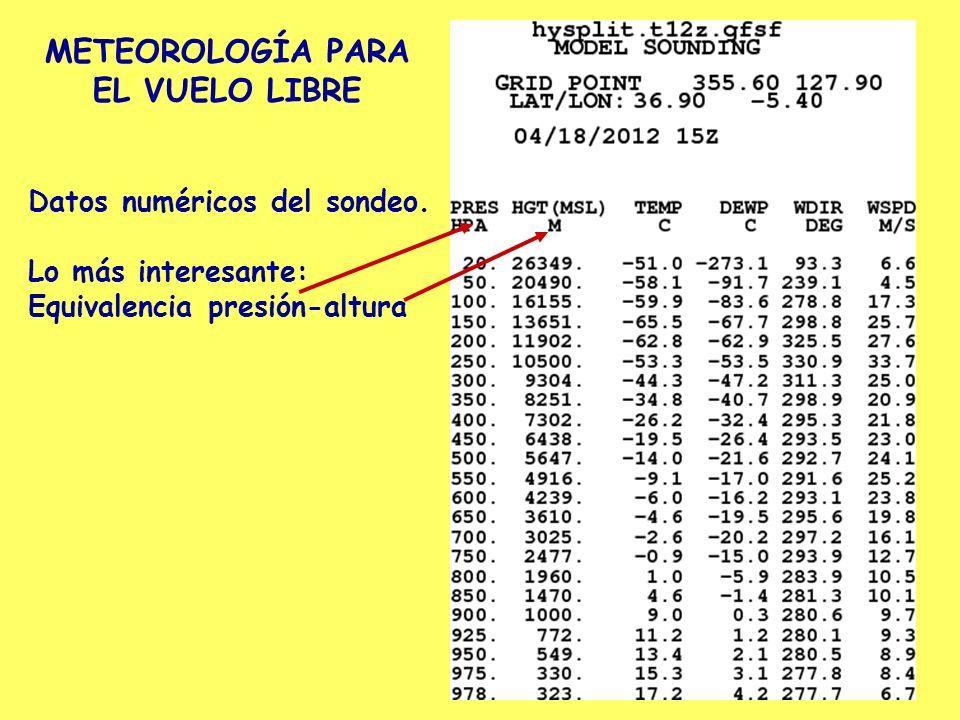METEOROLOGÍA PARA EL VUELO LIBRE Datos numéricos del sondeo. Lo más interesante: Equivalencia presión-altura