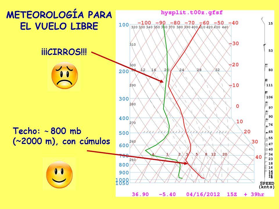 Techo: ~ 800 mb (~2000 m), con cúmulos ¡¡¡CIRROS!!! METEOROLOGÍA PARA EL VUELO LIBRE