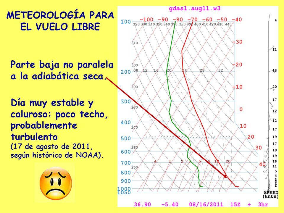 Día muy estable y caluroso: poco techo, probablemente turbulento (17 de agosto de 2011, según histórico de NOAA). Parte baja no paralela a la adiabáti
