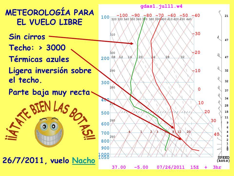 METEOROLOGÍA PARA EL VUELO LIBRE Sin cirros Techo: > 3000 Térmicas azules Ligera inversión sobre el techo. 26/7/2011, vuelo NachoNacho Parte baja muy