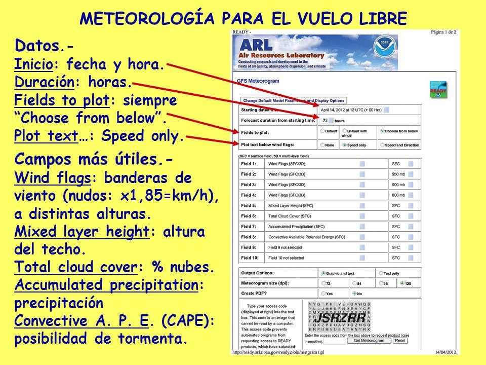 METEOROLOGÍA PARA EL VUELO LIBRE Alturas recomendables para el viento.