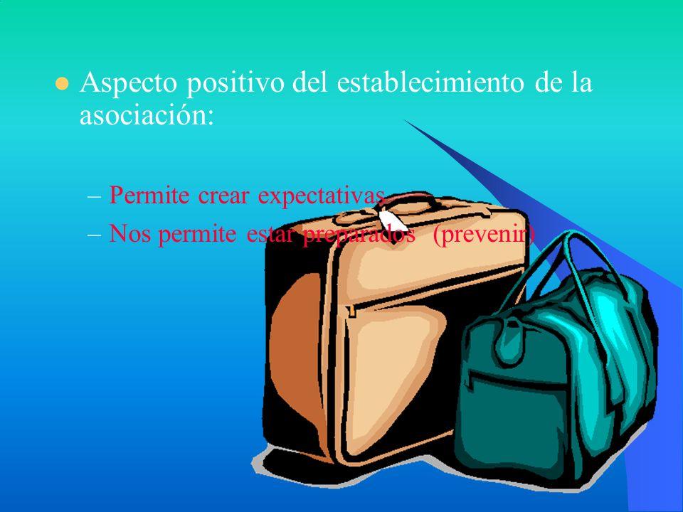 Aspecto positivo del establecimiento de la asociación: –Permite crear expectativas –Nos permite estar preparados (prevenir)