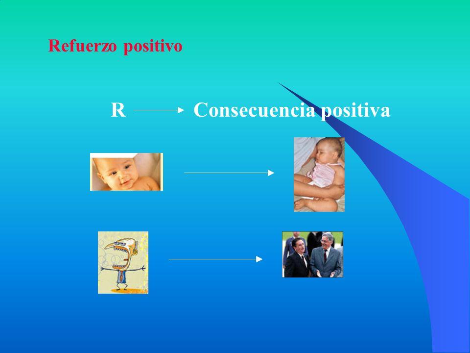 Refuerzo positivo R Consecuencia positiva