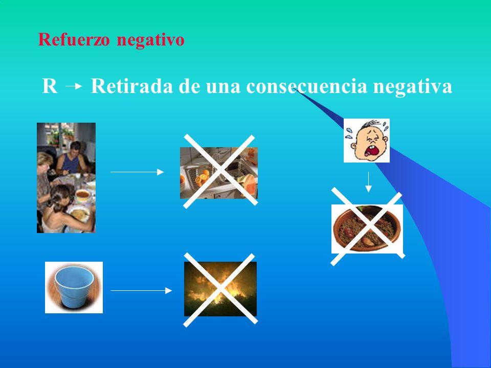 R Retirada de una consecuencia negativa Refuerzo negativo