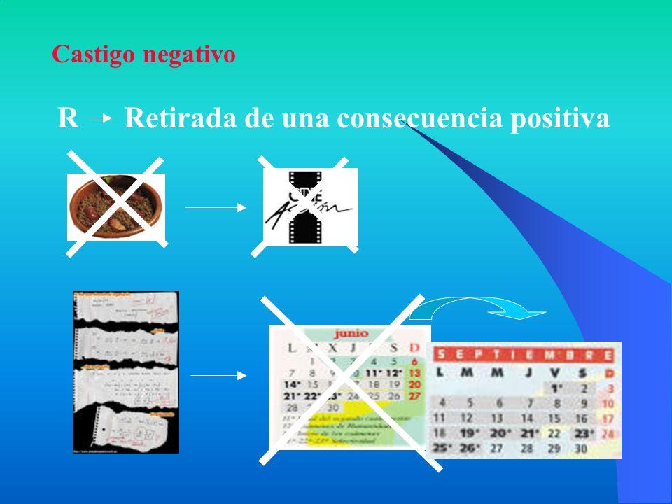 Castigo negativo R Retirada de una consecuencia positiva