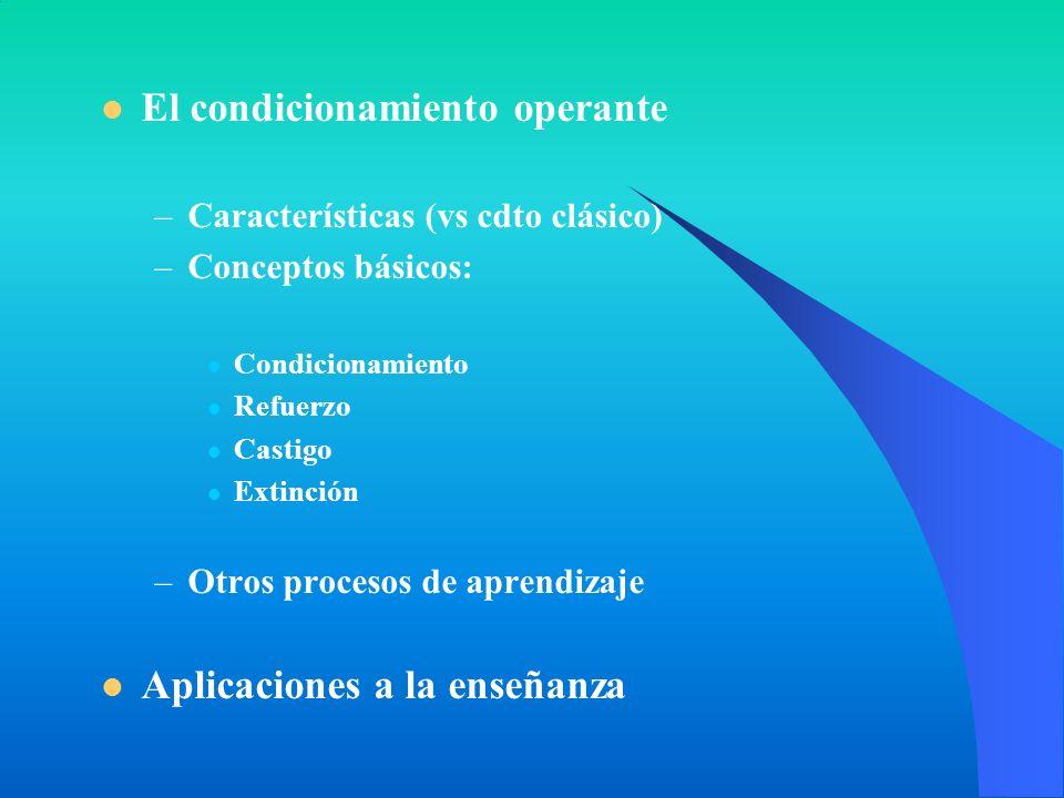 El condicionamiento operante –Características (vs cdto clásico) –Conceptos básicos: Condicionamiento Refuerzo Castigo Extinción –Otros procesos de apr