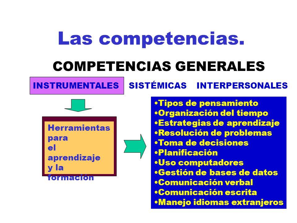 Las competencias. COMPETENCIAS GENERALES INSTRUMENTALES SISTÉMICAS INTERPERSONALES Herramientas para el aprendizaje y la formación Tipos de pensamient