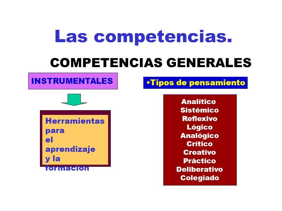 Las competencias. COMPETENCIAS GENERALES INSTRUMENTALES Herramientas para el aprendizaje y la formación Tipos de pensamiento Analítico Sistémico Refle