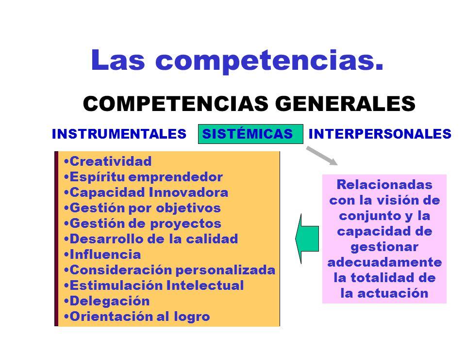 Las competencias. COMPETENCIAS GENERALES INSTRUMENTALES SISTÉMICAS INTERPERSONALES Creatividad Espíritu emprendedor Capacidad Innovadora Gestión por o