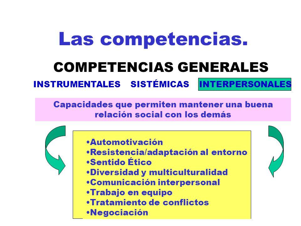 Las competencias. COMPETENCIAS GENERALES INSTRUMENTALES SISTÉMICAS INTERPERSONALES Automotivación Resistencia/adaptación al entorno Sentido Ético Dive