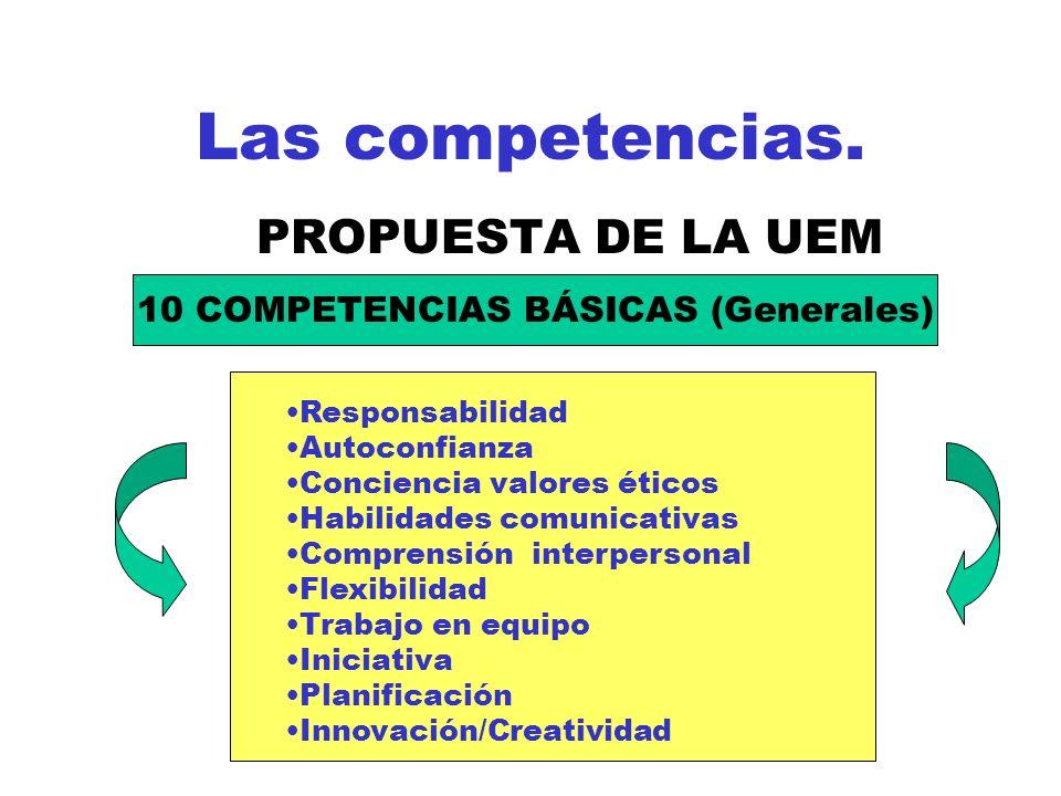 10 COMPETENCIAS BÁSICAS (Generales) Las competencias. PROPUESTA DE LA UEM Responsabilidad Autoconfianza Conciencia valores éticos Habilidades comunica