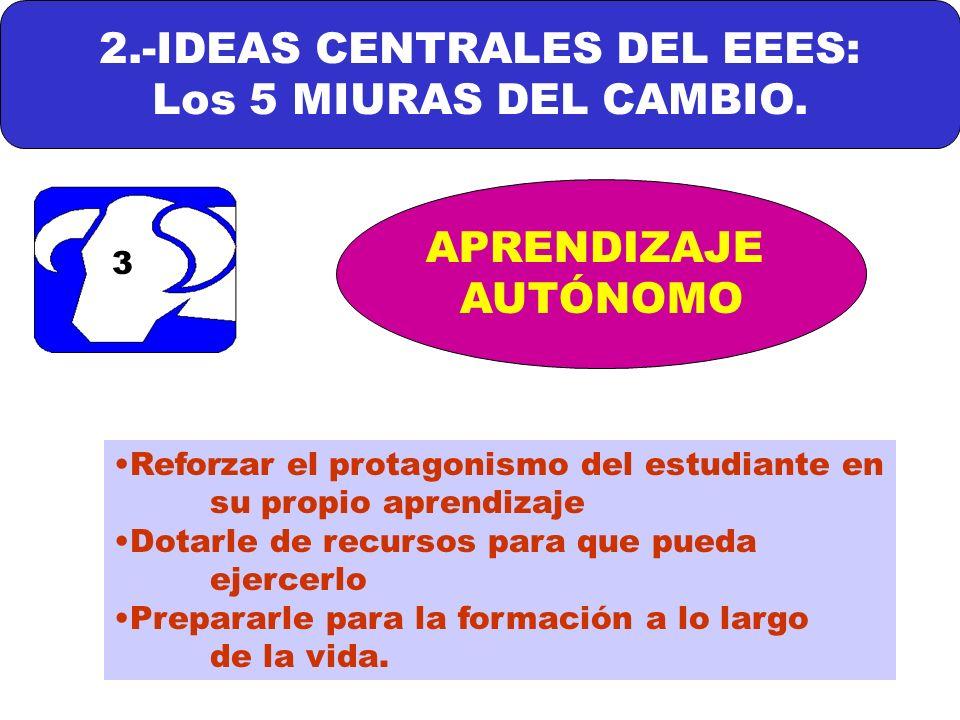 2.-IDEAS CENTRALES DEL EEES: Los 5 MIURAS DEL CAMBIO. APRENDIZAJE AUTÓNOMO 3 Reforzar el protagonismo del estudiante en su propio aprendizaje Dotarle