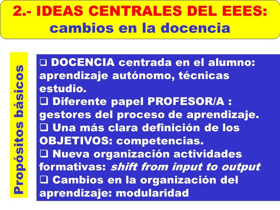 2.- IDEAS CENTRALES DEL EEES: cambios en la docencia Propósitos básicos DOCENCIA centrada en el alumno: aprendizaje autónomo, técnicas estudio.