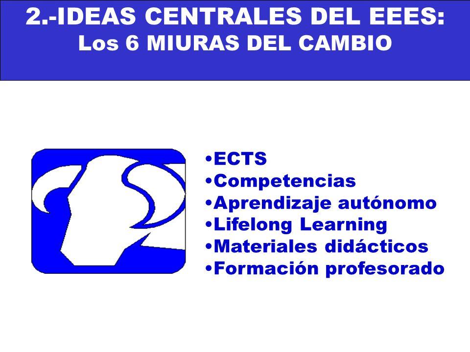 ECTS Competencias Aprendizaje autónomo Lifelong Learning Materiales didácticos Formación profesorado 2.-IDEAS CENTRALES DEL EEES: Los 6 MIURAS DEL CAM